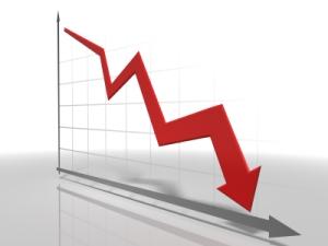 price chart down